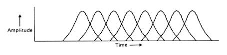 Colonoscopy illial junction