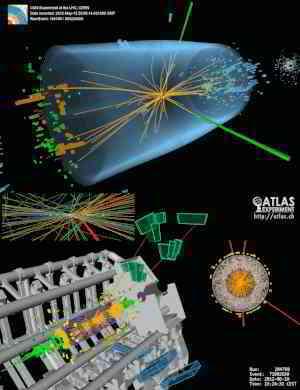 Boson de Higgs — Wikipédia