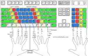Assignment+of+finger+with+key.jpg (798×512)