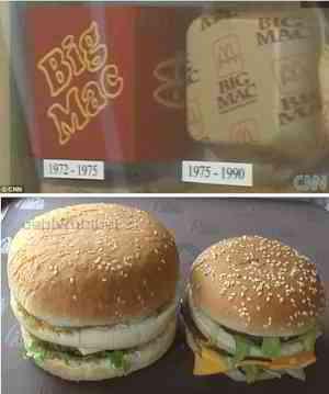 Pre- and Post-1975 size comparison of McDonald's Big Mac sandwich