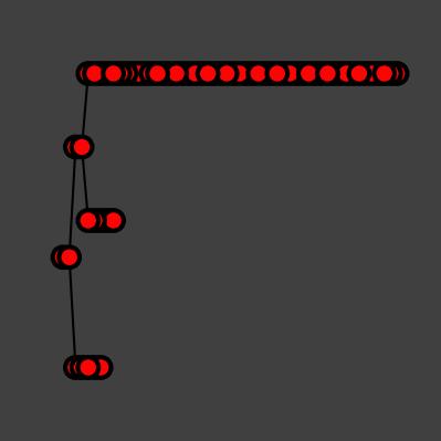 Minimap